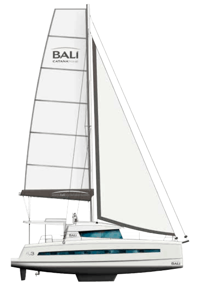 The Bali 4.3 Loft painted from the side, demonstrating its profile with its sail up
