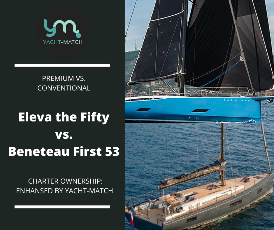 Comparison between Eleva the fifty vs Beneteau first 53